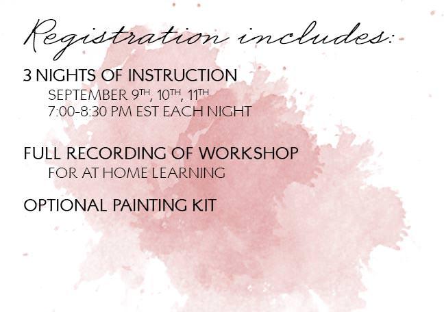 Watercolor Flowers Online Painting Workshop