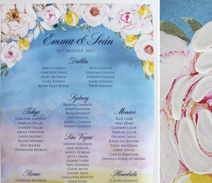 Italy Wedding Seating Plan